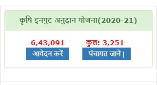 Bihar Krishi Input Anudan 2020-21