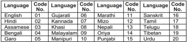 CTET Exam 2021 Languages