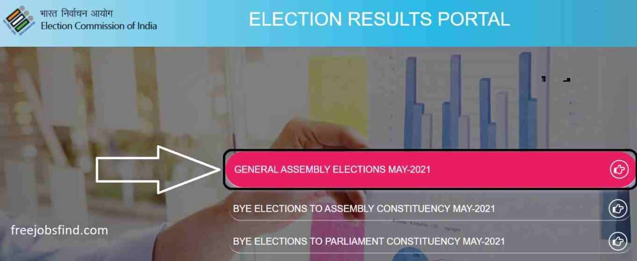 Check Election Results of Inidan State