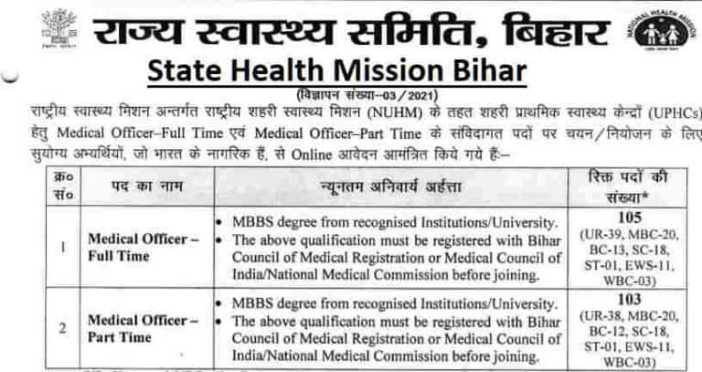 Medical Officer