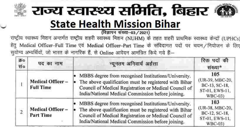 Medical Officer आवेदन करें 60000 रू प्रति महिना अंतिम तिथि 21 फरबरी