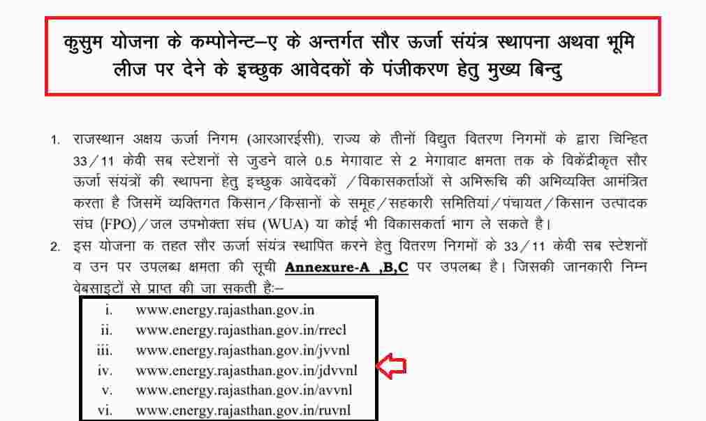 PM Kusum Solar Plant Online Form