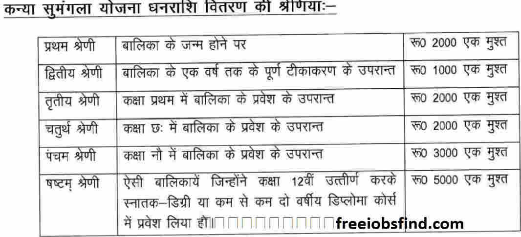 Payment List KSY