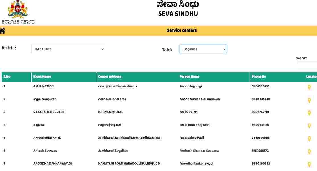 sevasindhu.karnataka.gov. Kiosk Details