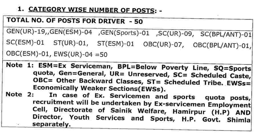 driver post hp